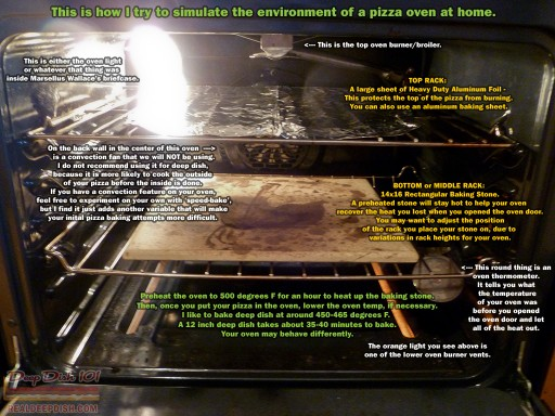 Pizzafication - Pizza Oven Home Mod - diagram - CLICK to view this image full size in a new window