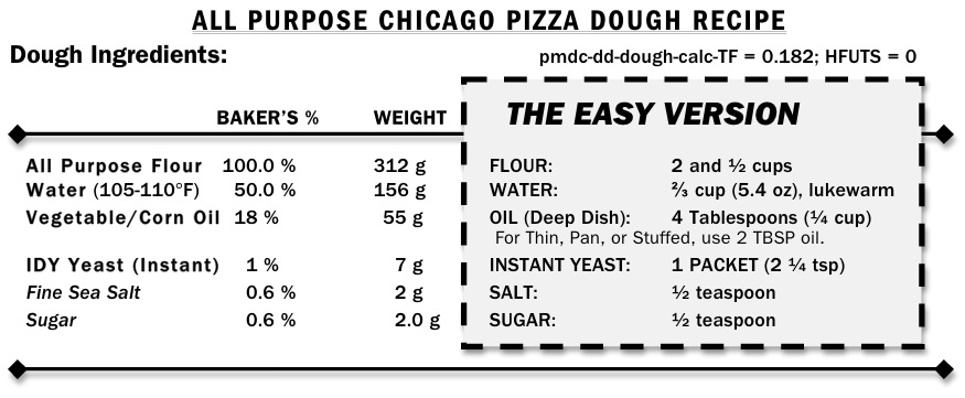 Click here to download the RDD Quick Dough Recipe!